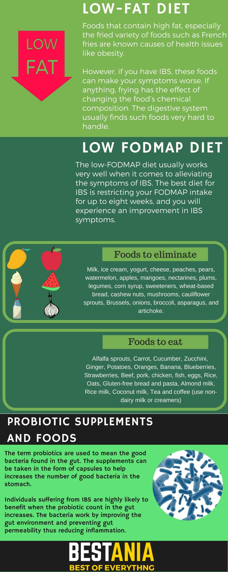 ibs-diet-1 (2)